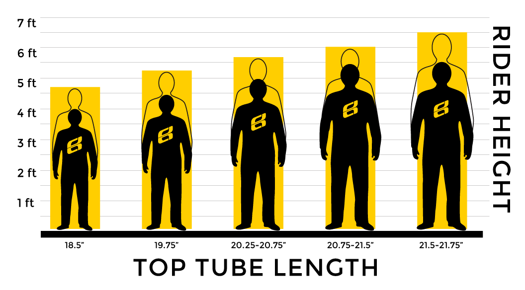 Mountain Bike Sizing Guide : Top Tube Length